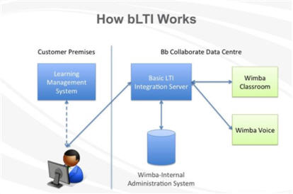 bLTI2.jpg