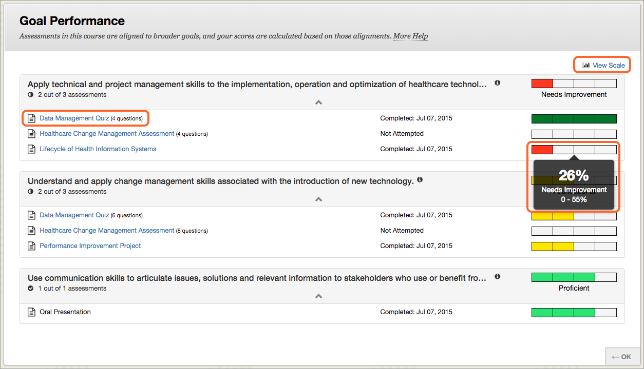 project management assignment questions