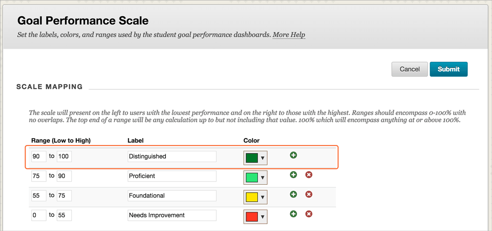 Goal Performance Dashboard | Blackboard Help