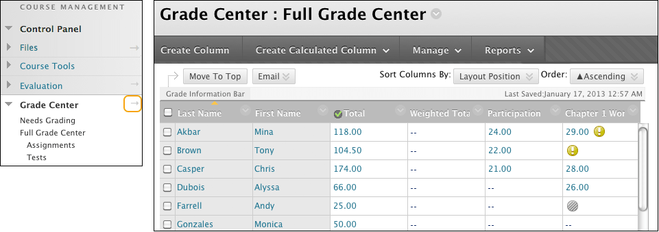 Blackboard learn: Grade Center - Purdue University