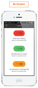Compare Blackboard App and Mobile Learn | Blackboard Help