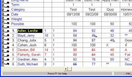 Line through score is a dropped score