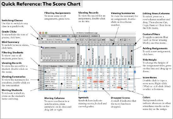 quick_reference_score_chart.jpeg