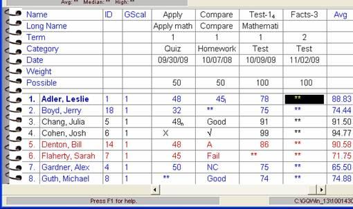 Enter scores in the test columns