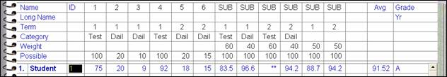 File:en-us/Edline/050_Gradebooks/010_GradeQuick_Web/100_Weighted_and_Unweighted_Grading_Methods/030_Variable_Points_Possible/variable_points_2.jpg