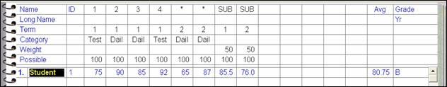 File:en-us/Edline/050_Gradebooks/010_GradeQuick_Web/100_Weighted_and_Unweighted_Grading_Methods/020_Weighting/weighting_2.jpg