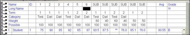 File:en-us/Edline/050_Gradebooks/010_GradeQuick_Web/100_Weighted_and_Unweighted_Grading_Methods/020_Weighting/weighting_4.jpg