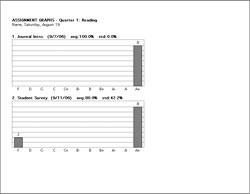 Report_AssignmentGraph.jpg