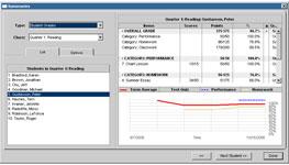 File:en-us/Edline/050_Gradebooks/020_Easy_Grade_Pro_(EGP)/100_Using_Summaries/Summary_StudentGrades.jpg